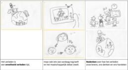Herinneringseducatie_storyboard schets